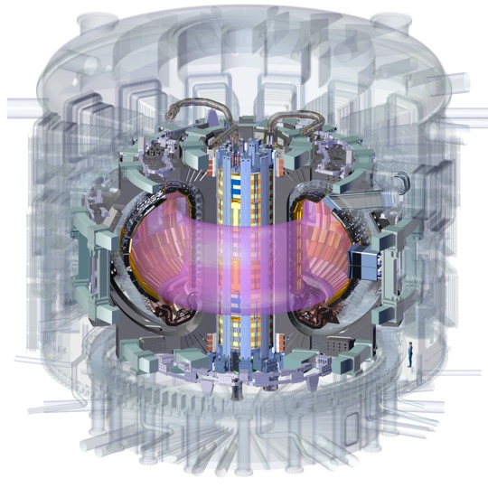 The center solenoid is at the heart of the ITER tokamak.