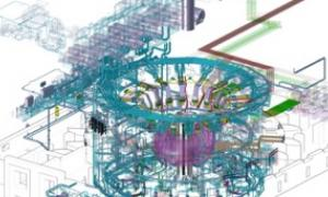 Instrumentation and controls system scope for US ITER